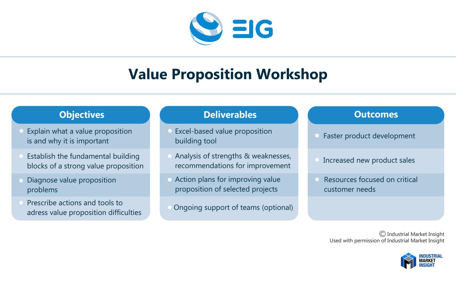 EIG - Enhance International Group Consulting | Value